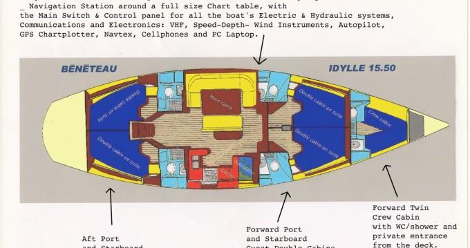 Rental Sailboat in Náousa - Bénéteau Idylle 15.50
