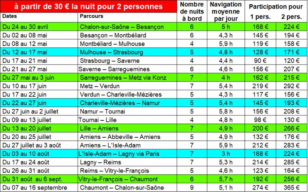 Rent a Haines HAINES 390 Chalon-sur-Saône