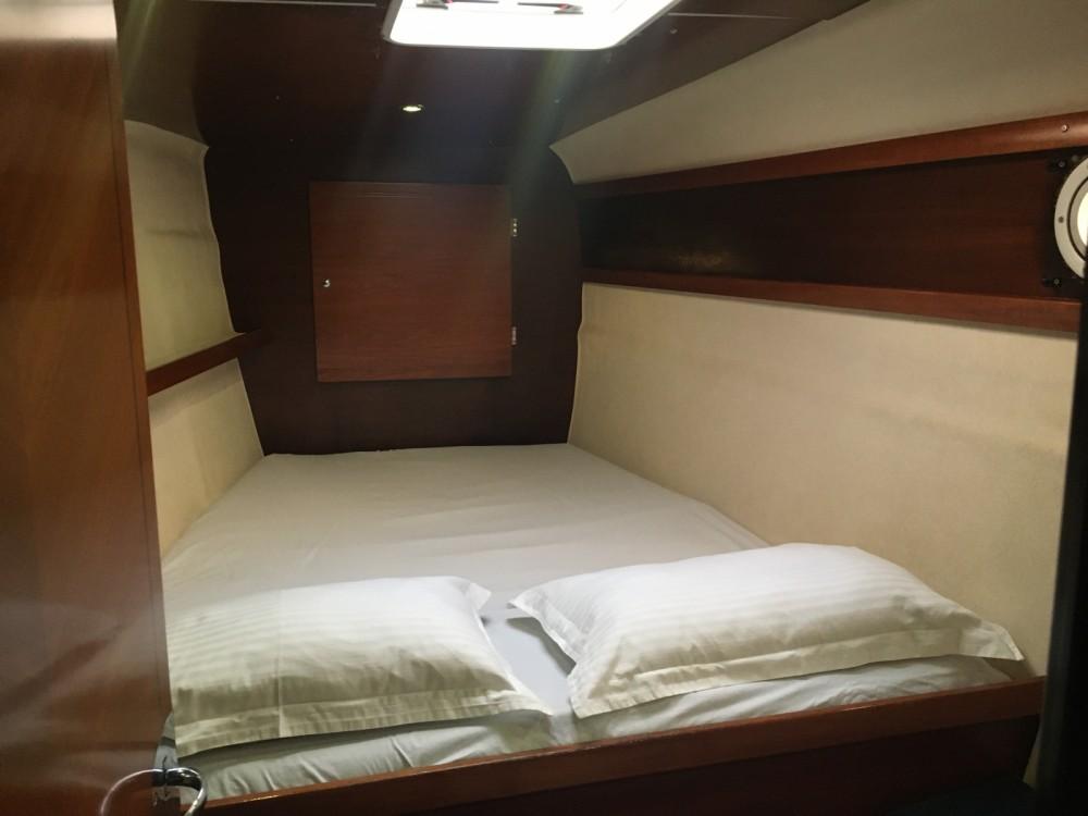 Boat rental Noumea cheap Bahia 46