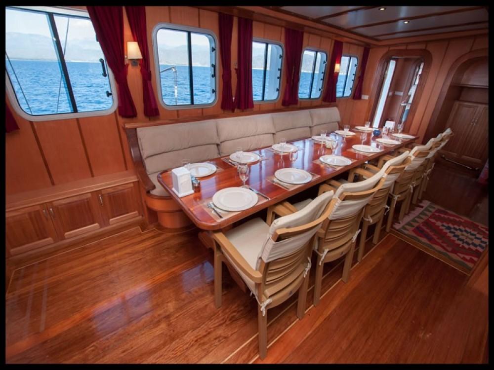 Boat rental Muğla cheap _Model not defined