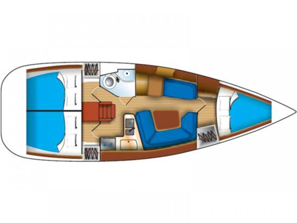 Boat rental Jeanneau Sun Odyssey 35 in Álimos on Samboat