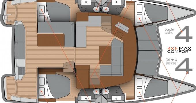 Catamaran for rent Punat at the best price