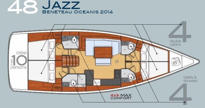 Rental yacht Tivat - Bénéteau Oceanis 48 (4 cabins) on SamBoat