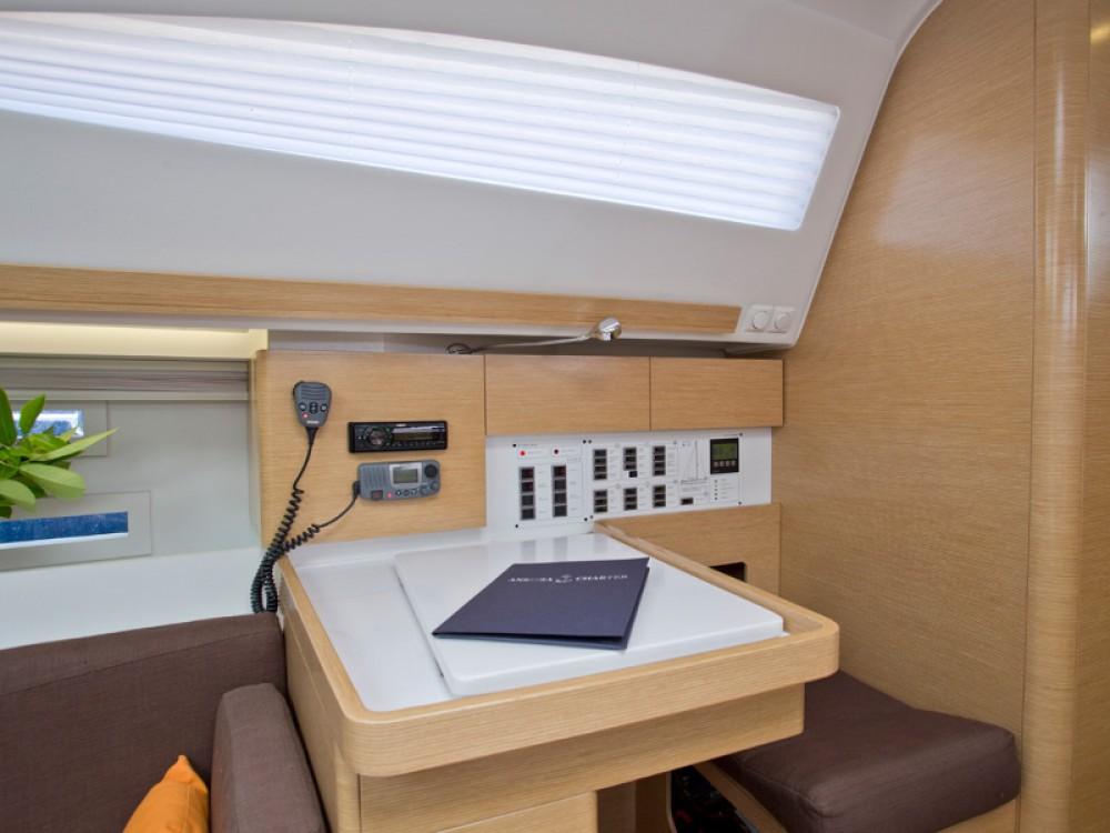 Sailboat for rent Sibenik at the best price
