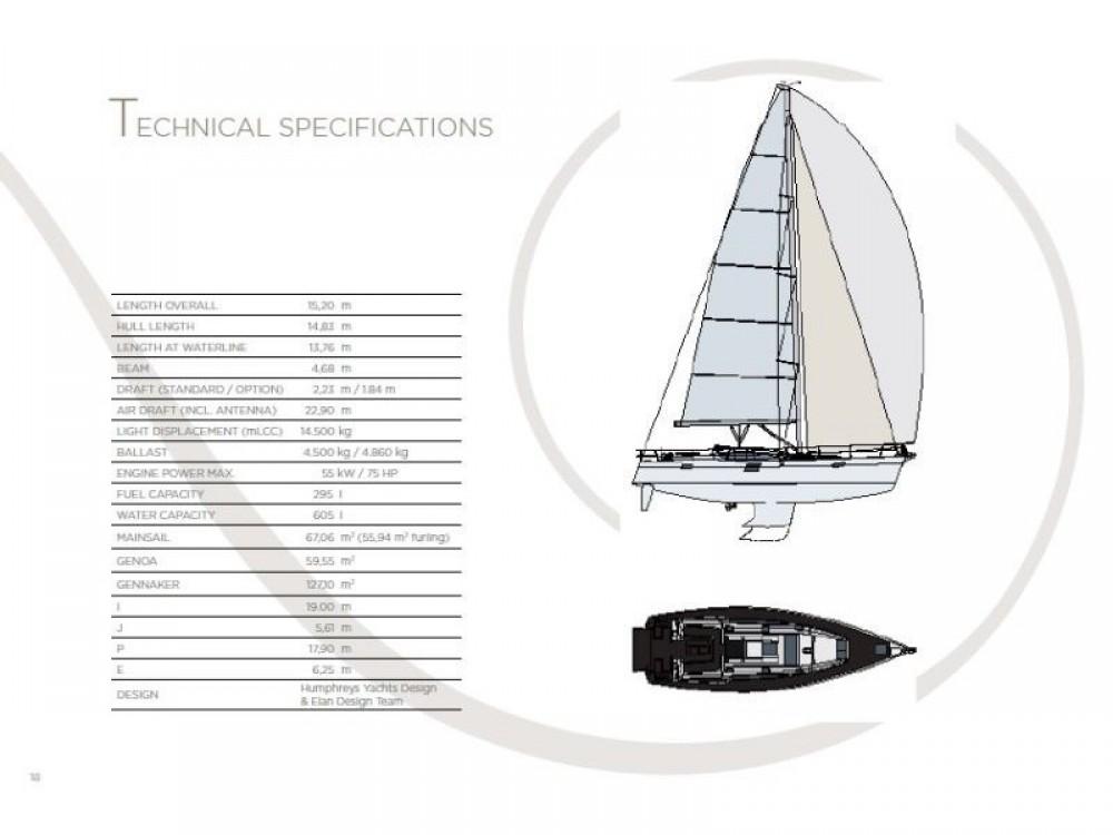 Rental yacht  - Elan Elan 50 Impression on SamBoat