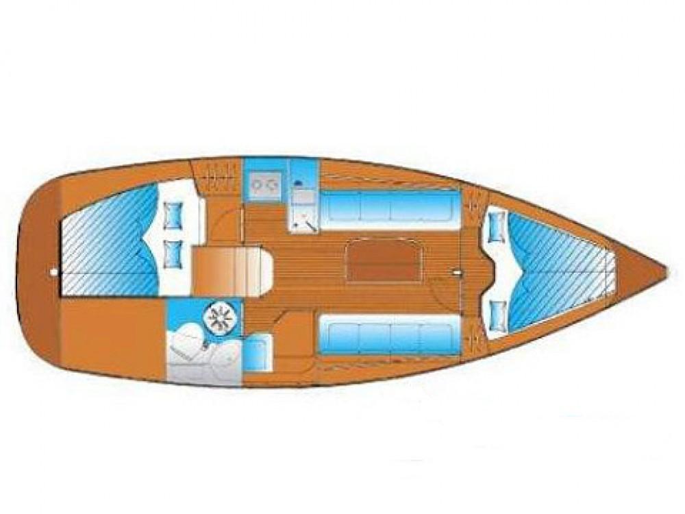 Rental Sailboat in Port esportiu d'Aiguadolç - Bavaria Bavaria 30 Cruiser