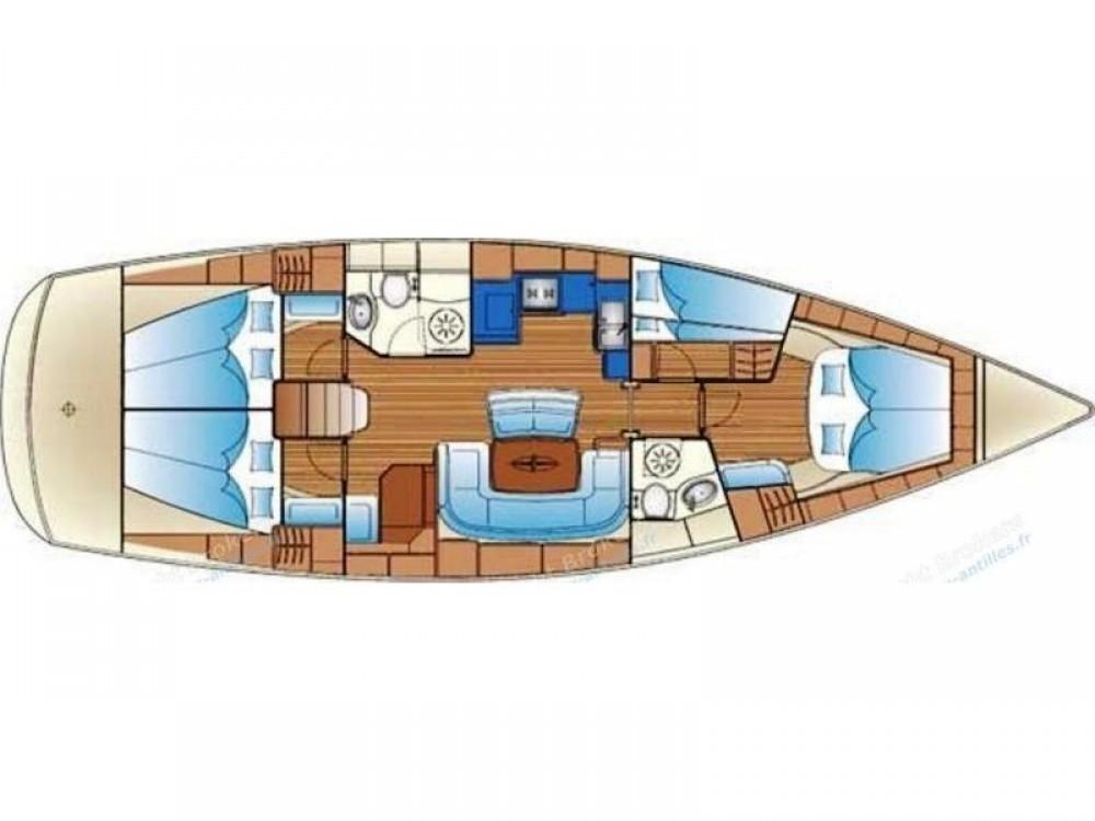Bavaria Bavaria 46 Cruiser between personal and professional Split