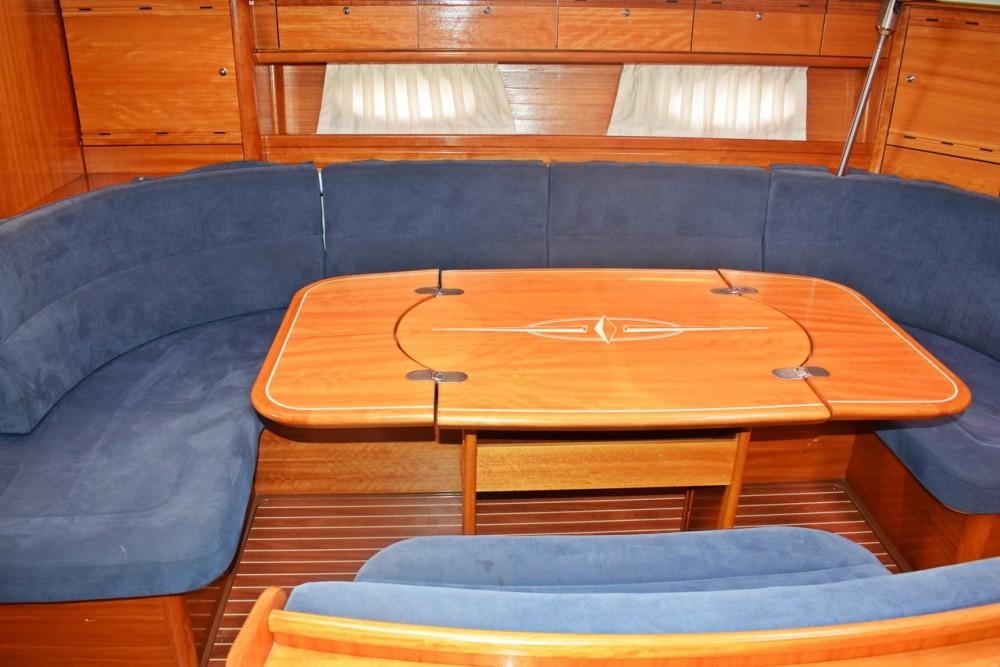 Hire Sailboat with or without skipper Bavaria Marina Kaštela