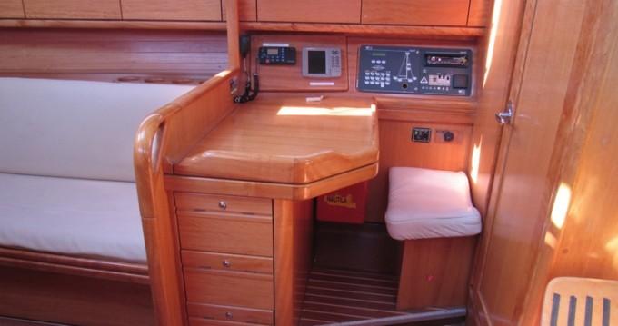Bavaria Bavaria 31 Cruiser between personal and professional Split