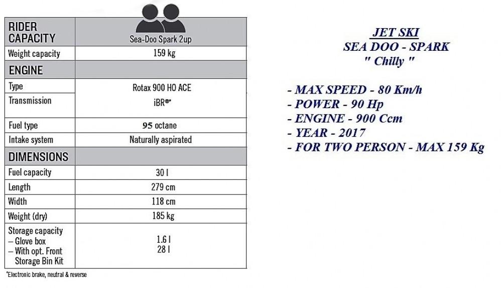Jet Ski for rent Jezera at the best price