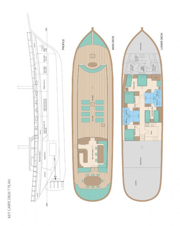 Rental Sailboat in Croatia - Ethemoglu-Bodrum Carpe Diem