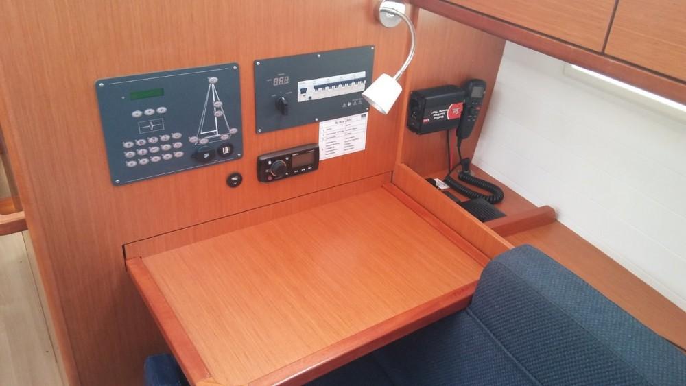 Rent a Bavaria Bavaria 37 Cruiser South Aegean