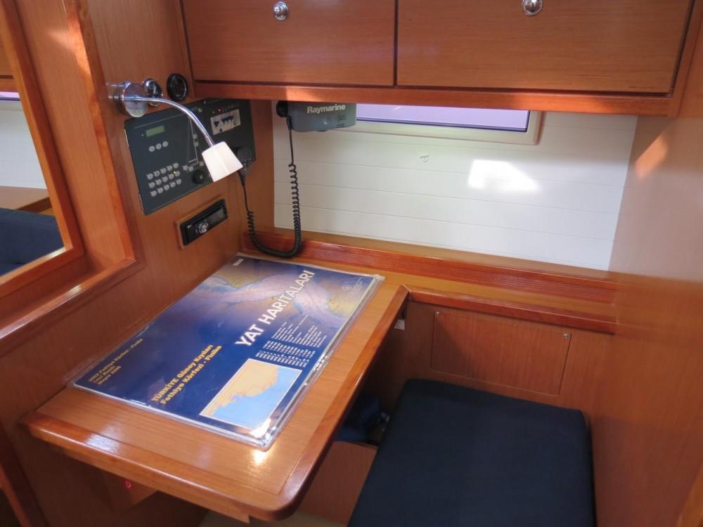 Rental yacht Muğla - Bavaria Bavaria Cruiser 40 on SamBoat