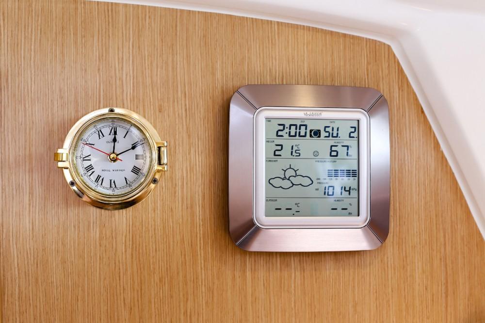 Rental Sailboat in Trogir - Bavaria Cruiser 34