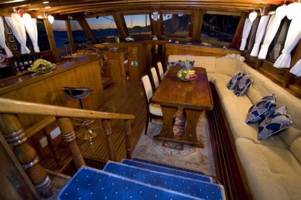 Boat rental Croatia cheap Linda