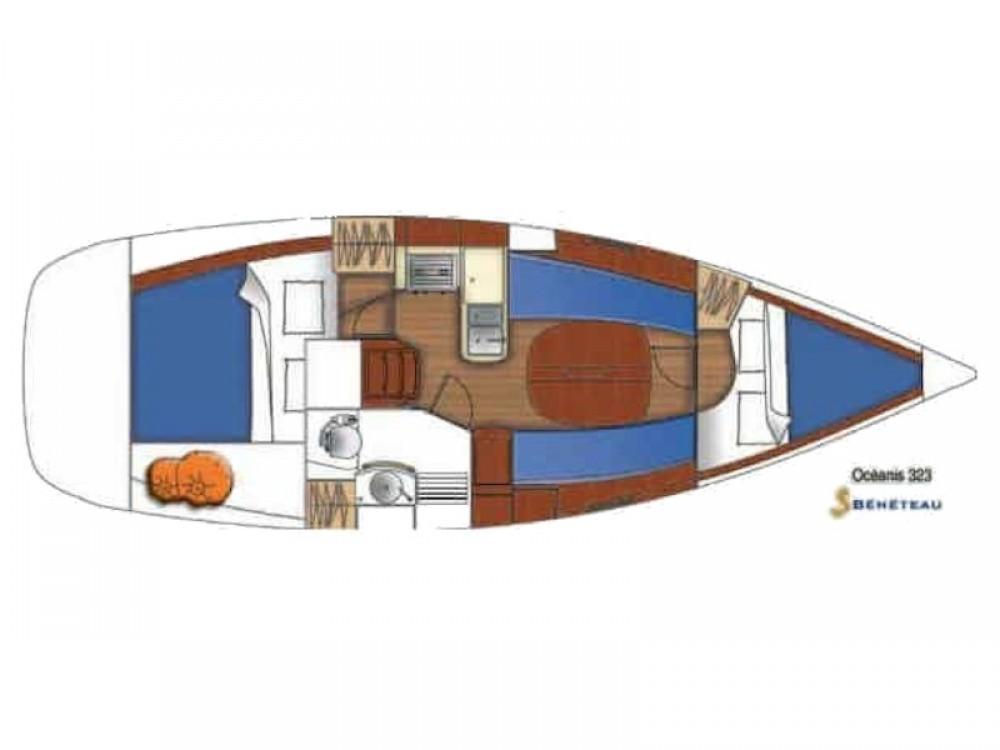 Rental Sailboat in Greece - Bénéteau Oceanis 323