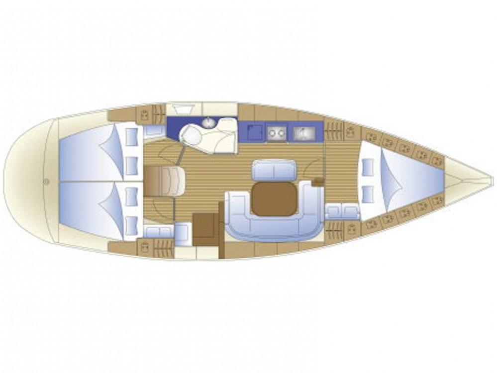 Sailboat for rent Sývota at the best price