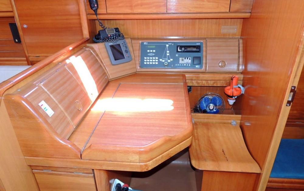 Bavaria Bavaria 42 Cruiser between personal and professional Peloponnese