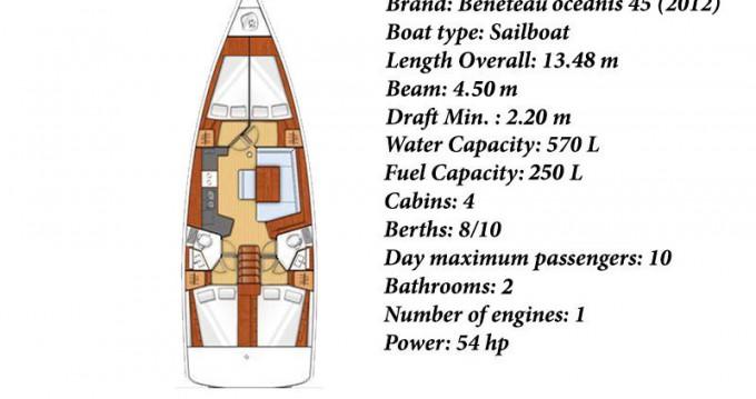 Rental Sailboat in Thassos Island - Bénéteau Oceanis 45