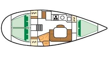 Boat rental Jeanneau Sun Odyssey 33 in Volos on Samboat