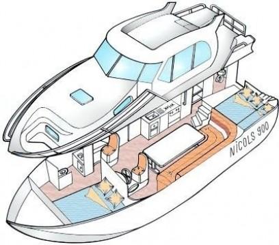 Boat rental Redon cheap Nicols 900