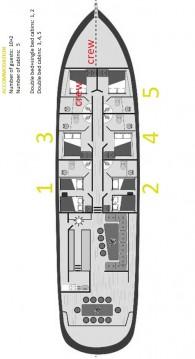 Rental Sailboat in Split - Custom Made Bonaventura