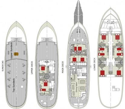 Rental Sailboat Marina-Vinici with a permit