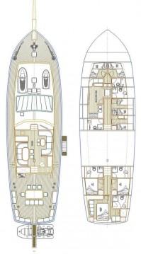 Boat rental Split cheap PACHA