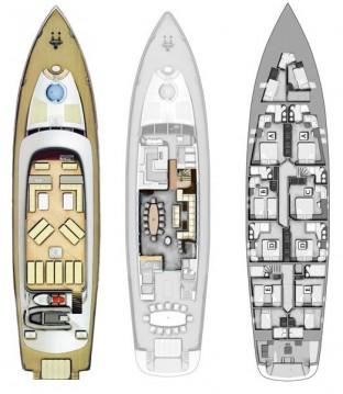 Boat rental Split cheap Navilux